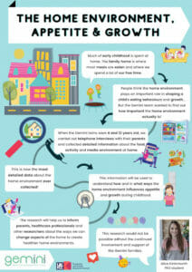Home Environment - PhD infographic